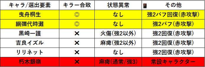 f:id:sakanadefish:20200622133343p:plain