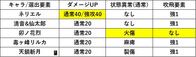 f:id:sakanadefish:20200622140916p:plain