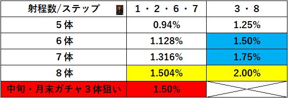 f:id:sakanadefish:20200623092517p:plain