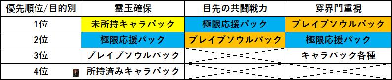 f:id:sakanadefish:20200623151535p:plain