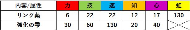 f:id:sakanadefish:20200624030558p:plain