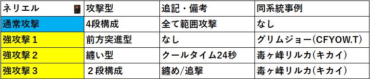 f:id:sakanadefish:20200624151118p:plain