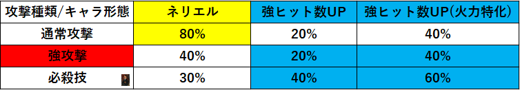 f:id:sakanadefish:20200624152315p:plain