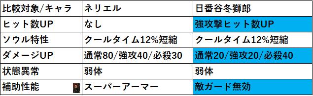 f:id:sakanadefish:20200624155934p:plain