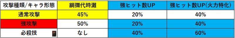 f:id:sakanadefish:20200625055540p:plain