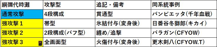 f:id:sakanadefish:20200625124035p:plain