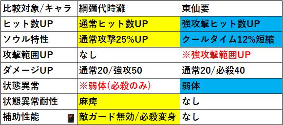 f:id:sakanadefish:20200625132313p:plain
