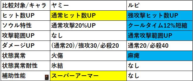 f:id:sakanadefish:20200626210601p:plain