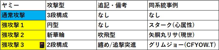 f:id:sakanadefish:20200626223348p:plain