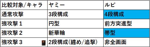 f:id:sakanadefish:20200627015232p:plain