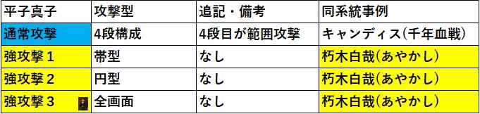 f:id:sakanadefish:20200628040209p:plain