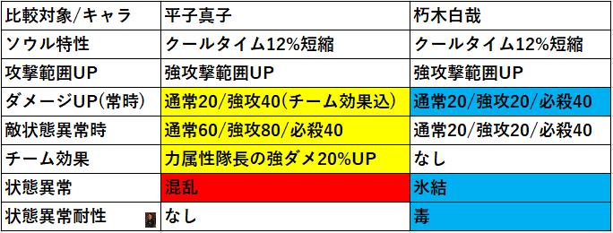 f:id:sakanadefish:20200628044124p:plain