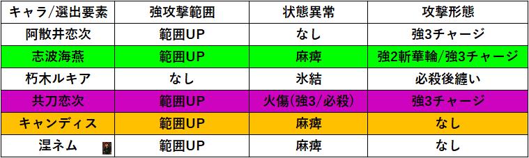 f:id:sakanadefish:20200629145143p:plain