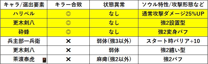 f:id:sakanadefish:20200629151726p:plain