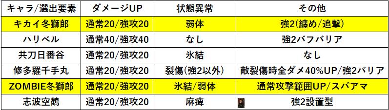 f:id:sakanadefish:20200629154942p:plain