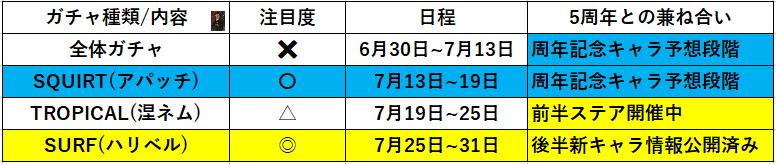 f:id:sakanadefish:20200630140851p:plain