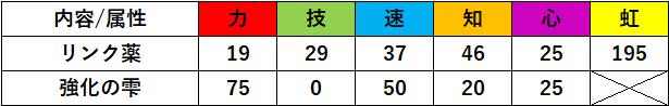 f:id:sakanadefish:20200701145559p:plain