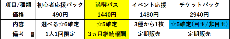 f:id:sakanadefish:20200705020156p:plain