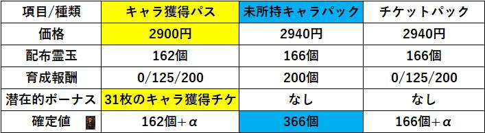 f:id:sakanadefish:20200705215714p:plain