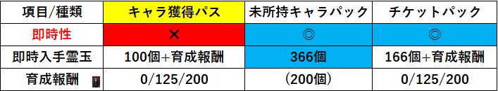 f:id:sakanadefish:20200705225045p:plain