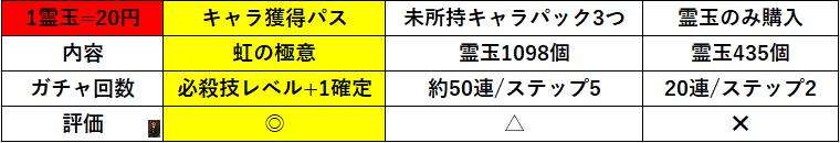 f:id:sakanadefish:20200706041252p:plain