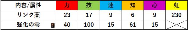 f:id:sakanadefish:20200706203827p:plain