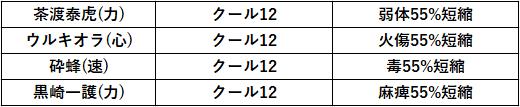 f:id:sakanadefish:20200709210046p:plain