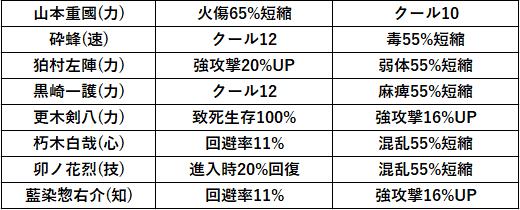 f:id:sakanadefish:20200709212004p:plain