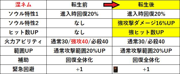 f:id:sakanadefish:20200710225550p:plain
