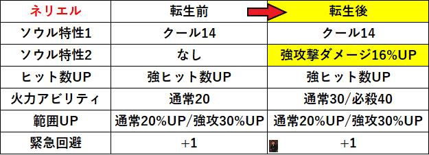f:id:sakanadefish:20200710225554p:plain