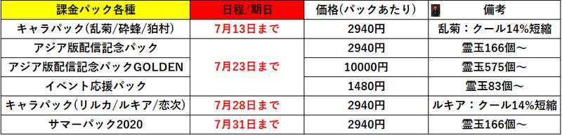 f:id:sakanadefish:20200713000944p:plain