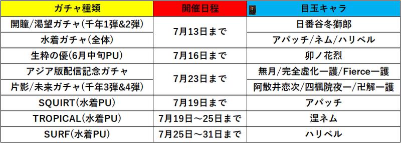 f:id:sakanadefish:20200713003039p:plain