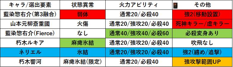 f:id:sakanadefish:20200713142641p:plain
