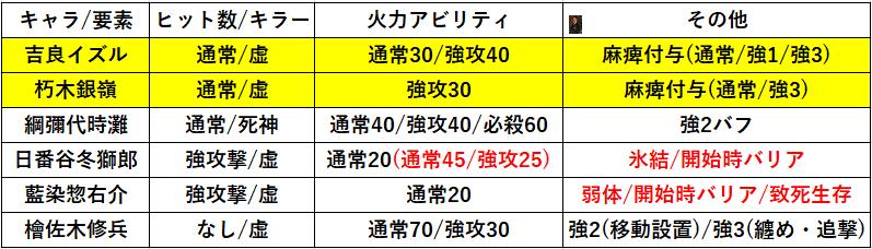 f:id:sakanadefish:20200713144318p:plain