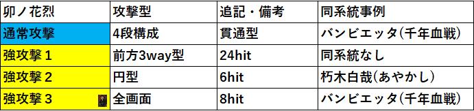 f:id:sakanadefish:20200715224346p:plain