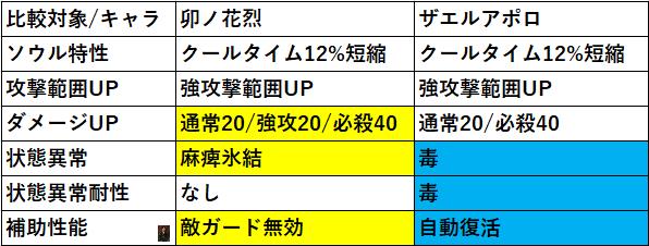 f:id:sakanadefish:20200715230336p:plain