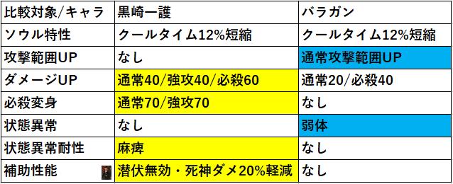f:id:sakanadefish:20200716123614p:plain
