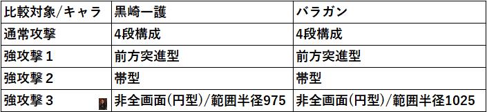 f:id:sakanadefish:20200716125812p:plain