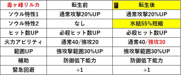 f:id:sakanadefish:20200718002034p:plain