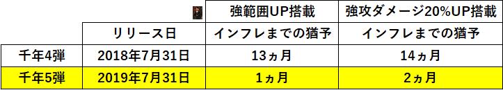 f:id:sakanadefish:20200718051024p:plain
