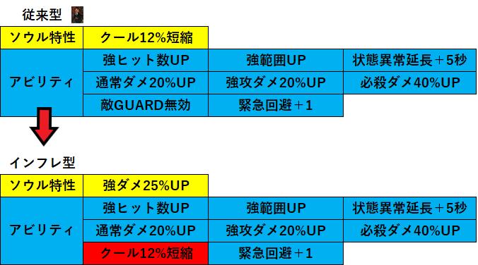 f:id:sakanadefish:20200718055539p:plain