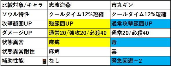 f:id:sakanadefish:20200718201917p:plain