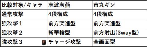 f:id:sakanadefish:20200718205440p:plain