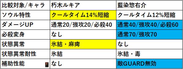 f:id:sakanadefish:20200719101900p:plain