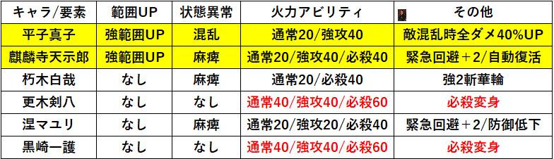 f:id:sakanadefish:20200719180520p:plain