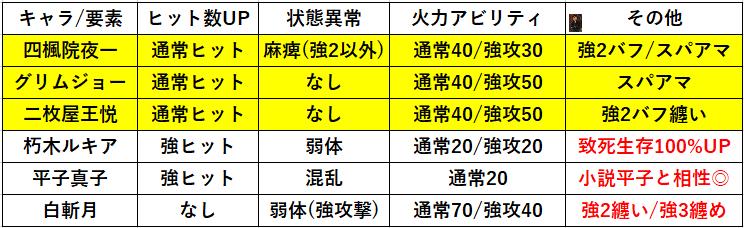 f:id:sakanadefish:20200719185331p:plain