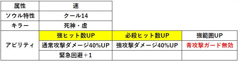 f:id:sakanadefish:20200720164619p:plain