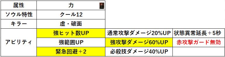 f:id:sakanadefish:20200720164623p:plain