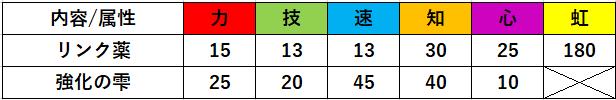 f:id:sakanadefish:20200720225638p:plain