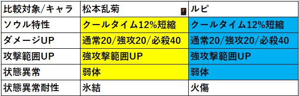 f:id:sakanadefish:20200721131238p:plain